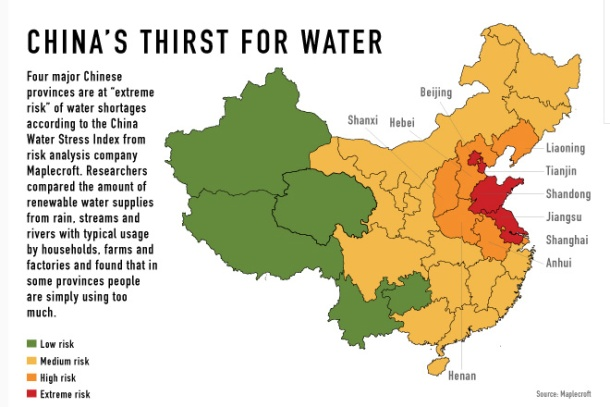 Chinas Thirst for Water