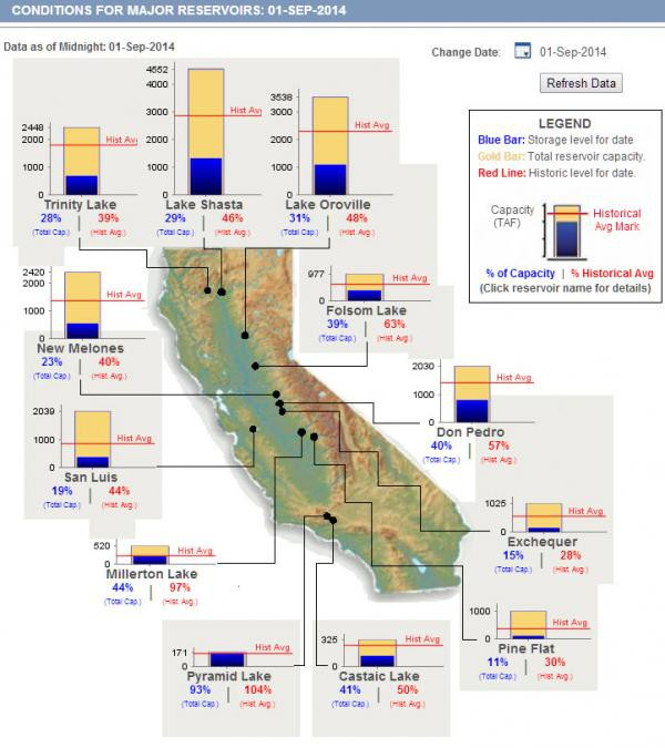 California Drought Map 090114